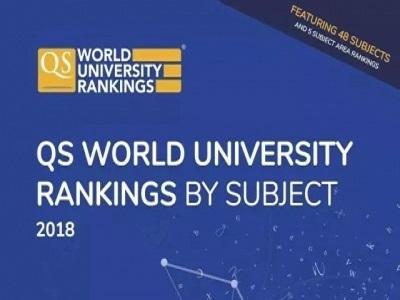 2018年QS世界大学学科排名公布!新增古典文学和古代史、图书馆与信息管理专业排名!