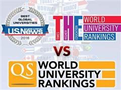 大学世界排名怎么看?四大大学世界排名依据详解