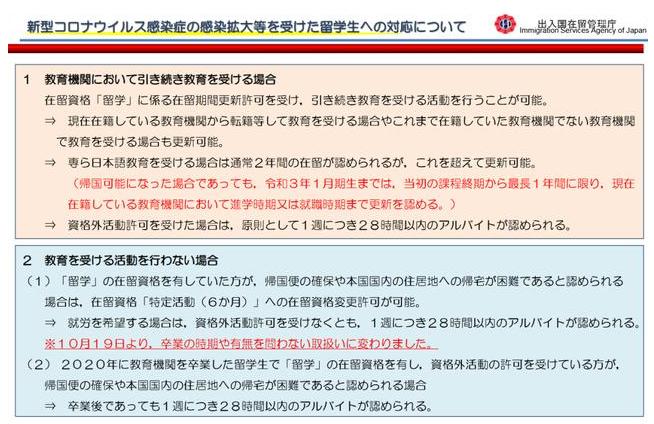 日本留学情报:1月前入境日本,在留时间或再延长一年!?21年1月生在留全员下达