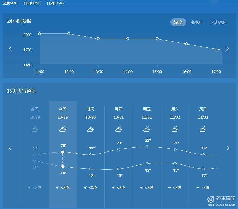 韓國濟州島天氣