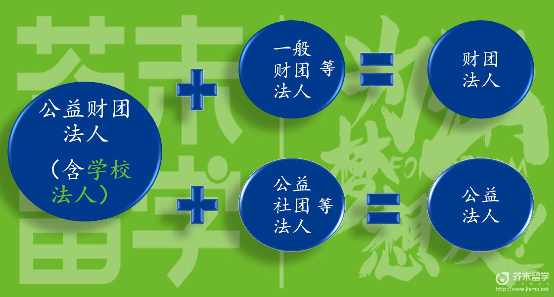 日本语言学校