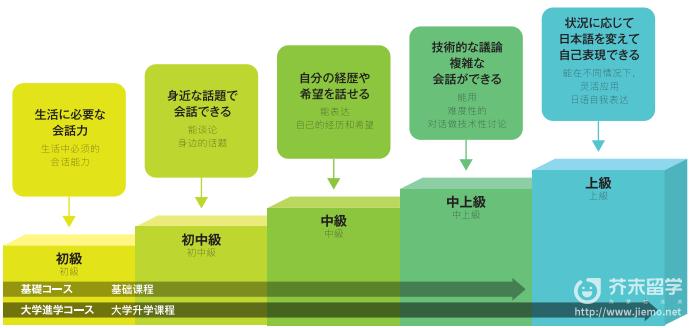 精英日本语学校